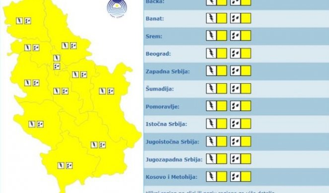 YELLOW METEOAL ALARM IN POWER! Get ready for a new