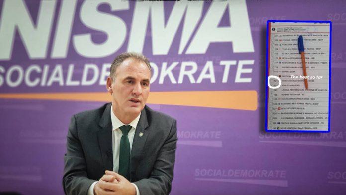 NISMA formalizes the candidates for mayor of Gjakova and Klina